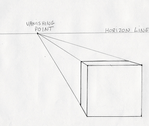 how to draw a inside-out cube