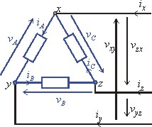 Review of three-phase systems